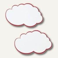 Artikelbild: Moderationskarten Wolke