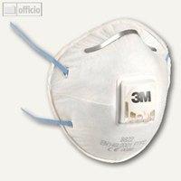 Artikelbild: Atemschutzmasken Klassik mit Ventil