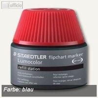 Artikelbild: Lumocolor Refill-Station für Flipchart-Marker 356