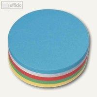 Artikelbild: Moderationskarte Kreise