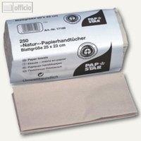 Artikelbild: Papierhandtücher