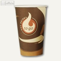Artikelbild: Kaffeebecher To Go