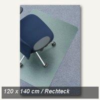 Artikelbild: Bodenschutzmatte clear style