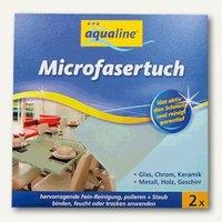 Artikelbild: Microfasertücher