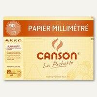 Artikelbild: Millimeterpapier