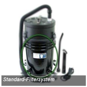 Standard-Filtersystem für Tonerstaubsauger HCTV5