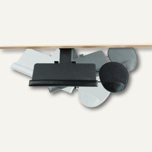 Tastatur/Maus-Plattform